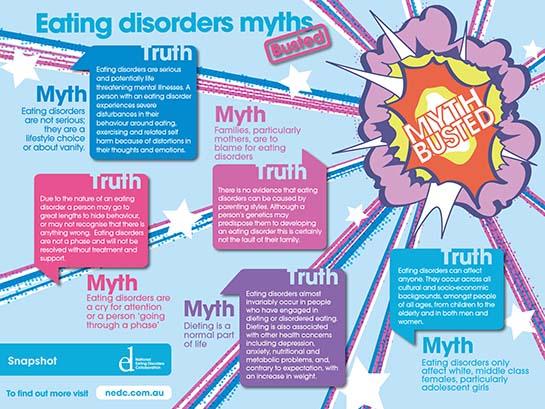 Eating Disorders Myths