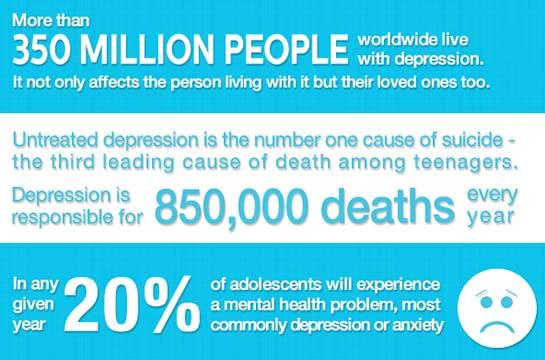 Depression Stats